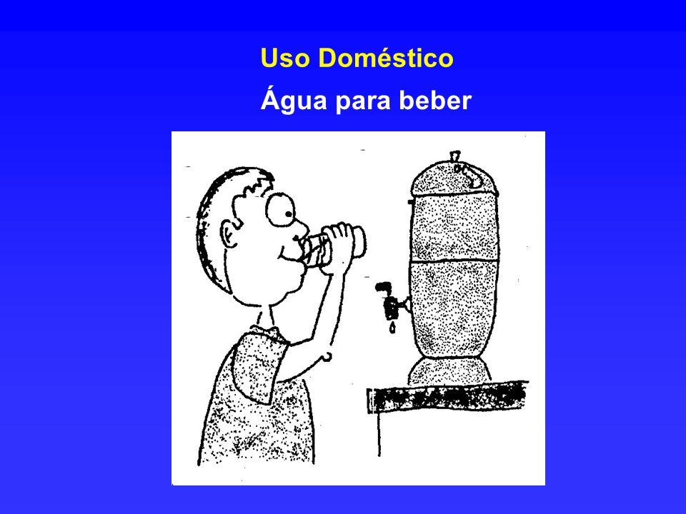 Uso Doméstico Água para beber