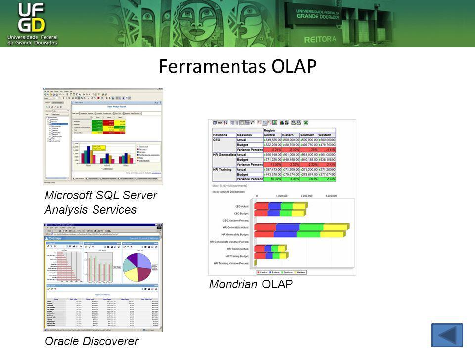 Ferramentas OLAP Mondrian OLAP Oracle Discoverer Microsoft SQL Server Analysis Services