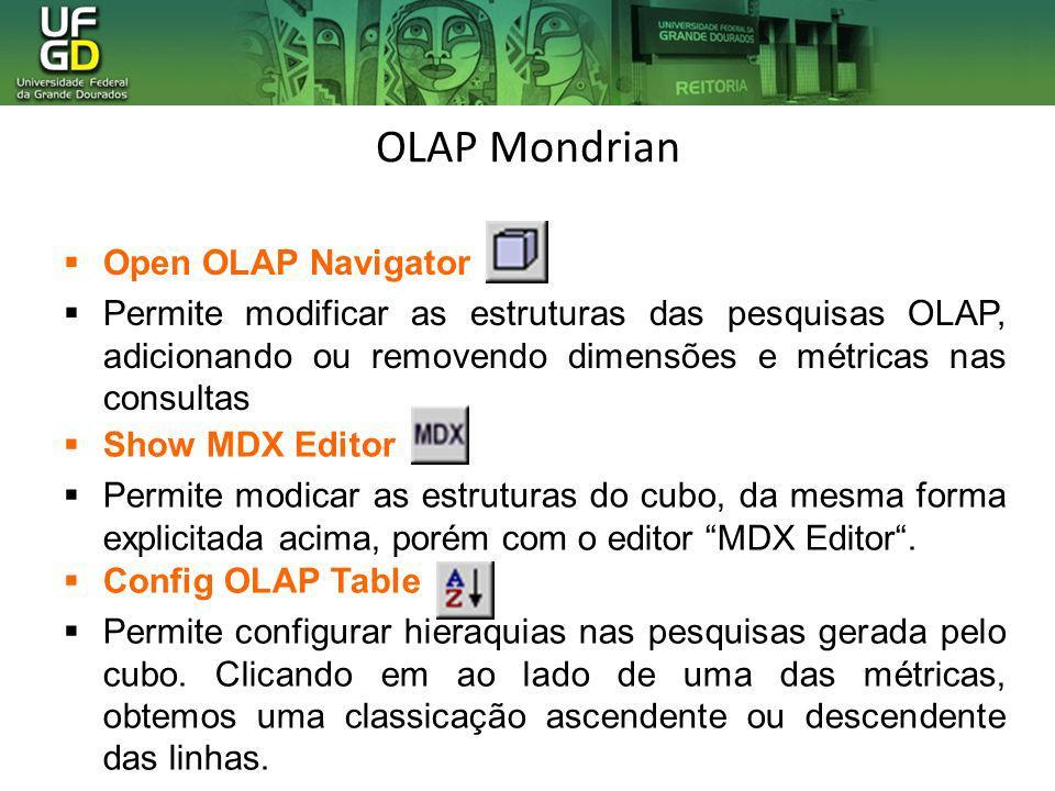 OLAP Mondrian Open OLAP Navigator Permite modificar as estruturas das pesquisas OLAP, adicionando ou removendo dimensões e métricas nas consultas Show