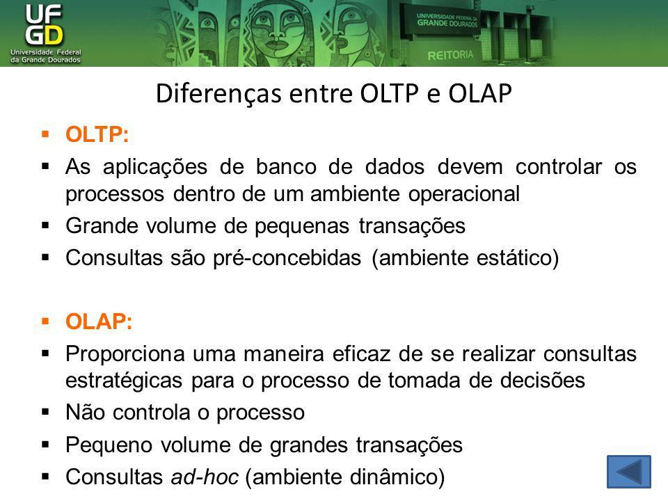 Diferenças entre OLTP e OLAP OLTP: As aplicações de banco de dados devem controlar os processos dentro de um ambiente operacional Grande volume de peq