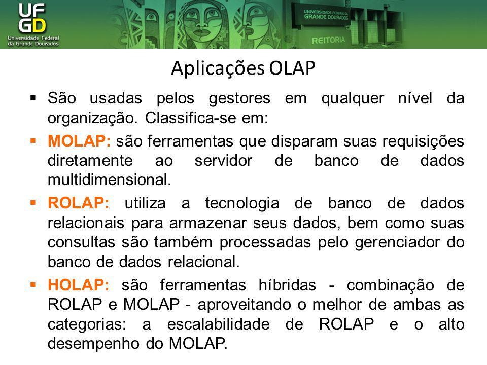 Aplicações OLAP São usadas pelos gestores em qualquer nível da organização. Classifica-se em: MOLAP: são ferramentas que disparam suas requisições dir