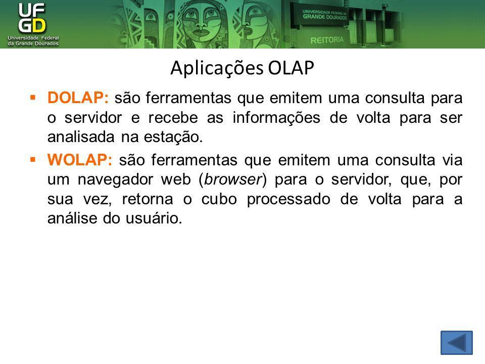 Aplicações OLAP DOLAP: são ferramentas que emitem uma consulta para o servidor e recebe as informações de volta para ser analisada na estação. WOLAP: