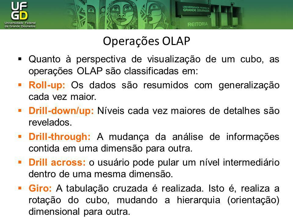Operações OLAP Quanto à perspectiva de visualização de um cubo, as operações OLAP são classificadas em: Roll-up: Os dados são resumidos com generaliza