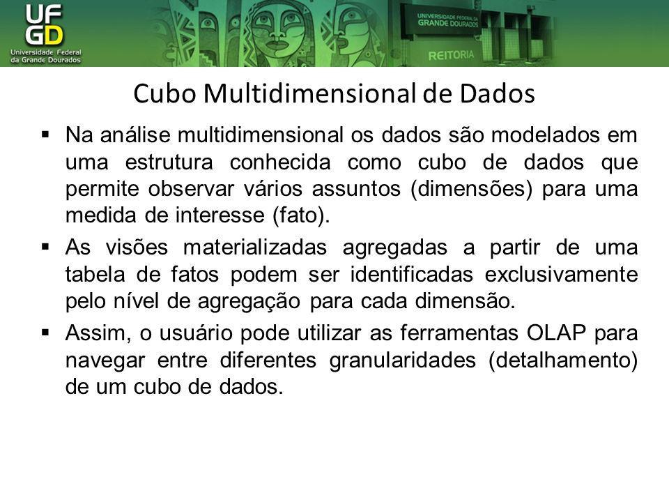 Cubo Multidimensional de Dados Na análise multidimensional os dados são modelados em uma estrutura conhecida como cubo de dados que permite observar v