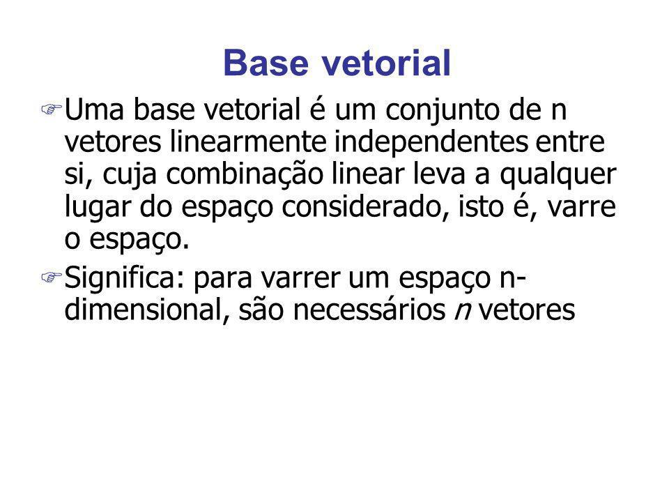 Base vetorial F Uma base vetorial é um conjunto de n vetores linearmente independentes entre si, cuja combinação linear leva a qualquer lugar do espaç