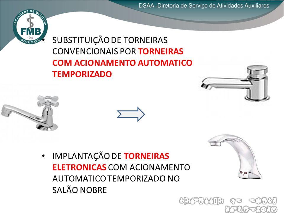 SUBSTITUIÇÃO DE TORNEIRAS CONVENCIONAIS POR TORNEIRAS COM ACIONAMENTO AUTOMATICO TEMPORIZADO IMPLANTAÇÃO DE TORNEIRAS ELETRONICAS COM ACIONAMENTO AUTOMATICO TEMPORIZADO NO SALÃO NOBRE