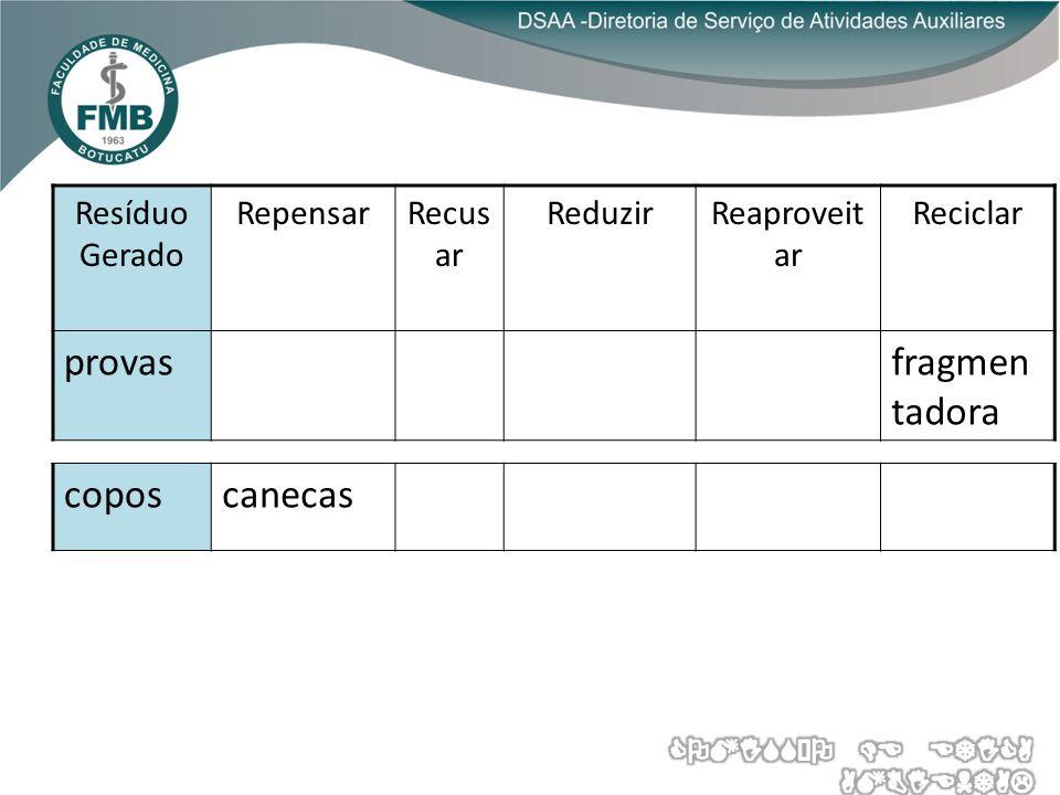 Resíduo Gerado RepensarRecus ar ReduzirReaproveit ar Reciclar provasfragmen tadora coposcanecas