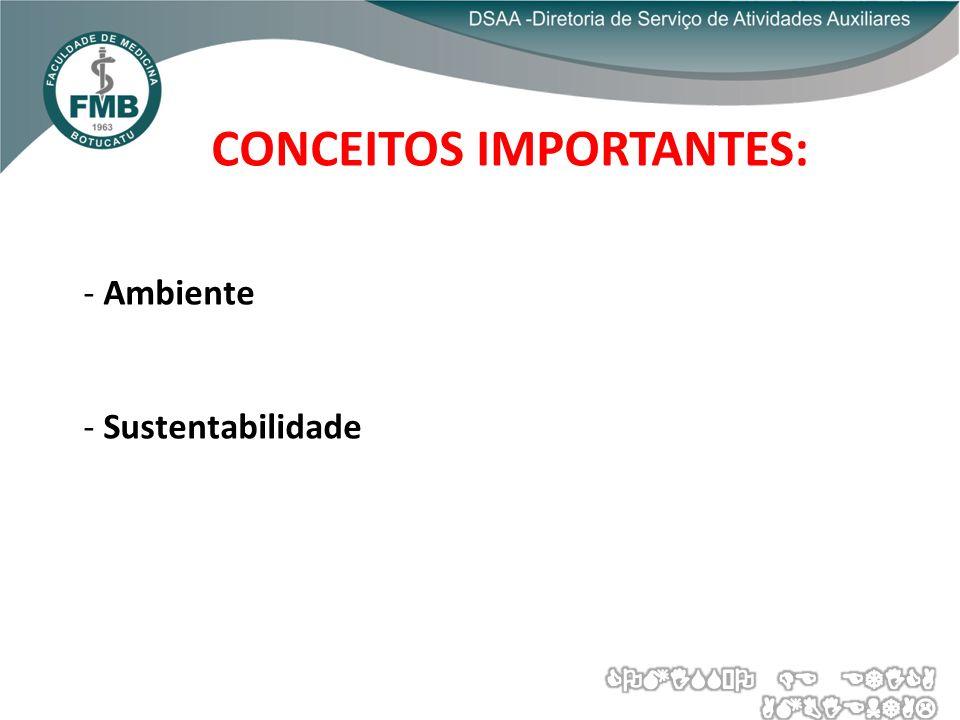 CONCEITOS IMPORTANTES: - Ambiente - Sustentabilidade
