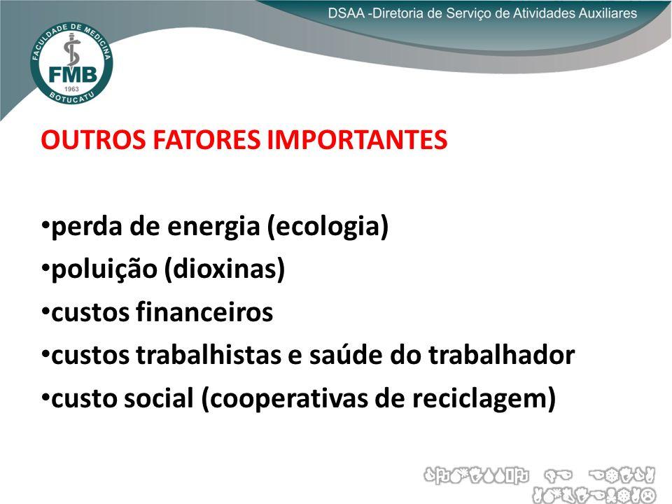 OUTROS FATORES IMPORTANTES perda de energia (ecologia) poluição (dioxinas) custos financeiros custos trabalhistas e saúde do trabalhador custo social (cooperativas de reciclagem)