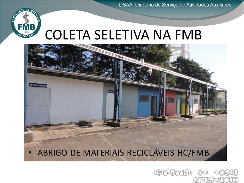 Situação atual dos resíduos junho 2012 LocalRecicláveis ( g/sem)Orgânicos (g/sem) CSE13.20030.000 Vila ferroviária1.000 Anfi Pato5.400 Transporte13.250 Casa servidores3.600 STI3.100 Lab.