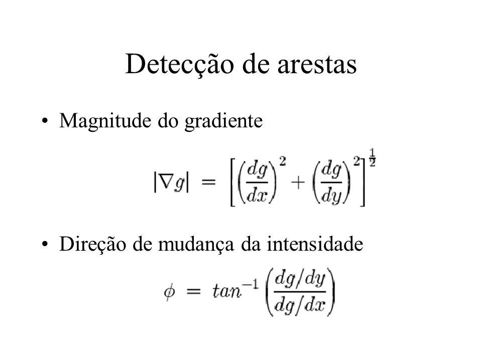 Magnitude do gradiente Direção de mudança da intensidade
