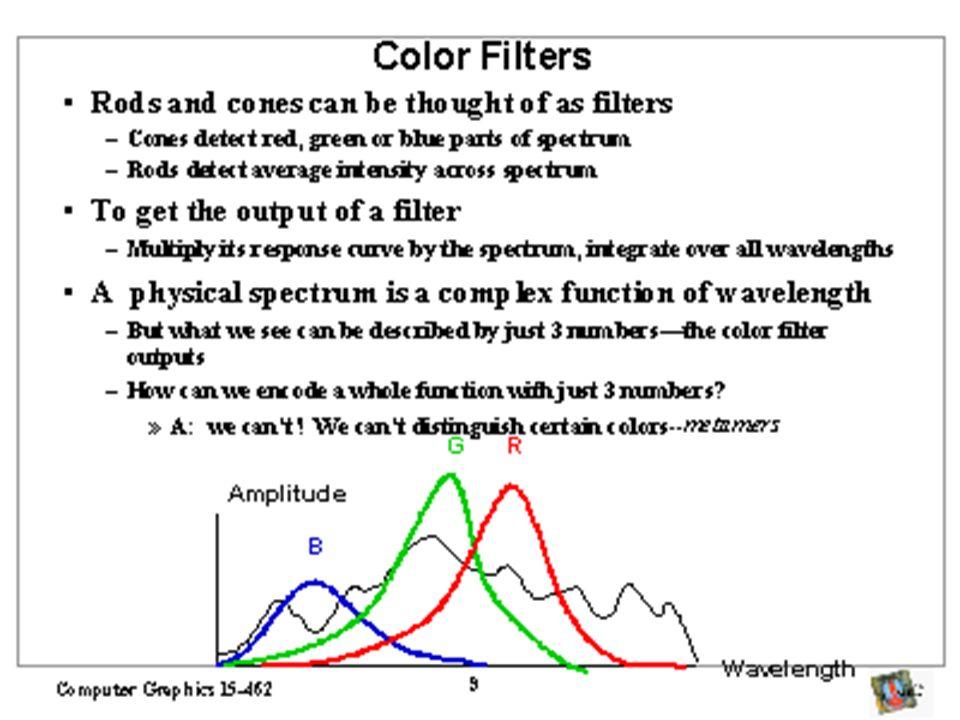 Processamento de Imagens Processamento de Imagens é generalização 2D discreta de processamento de sinais (estudado em Engenharia Elétrica, Áudio, Sismologia, etc).