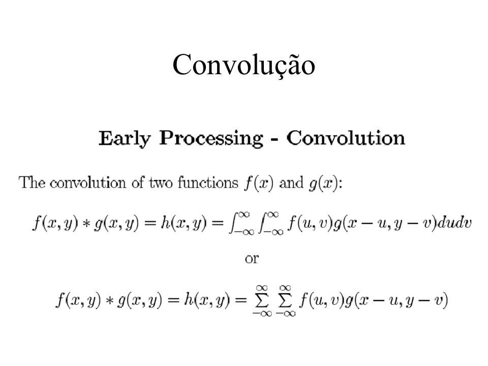 Convolução