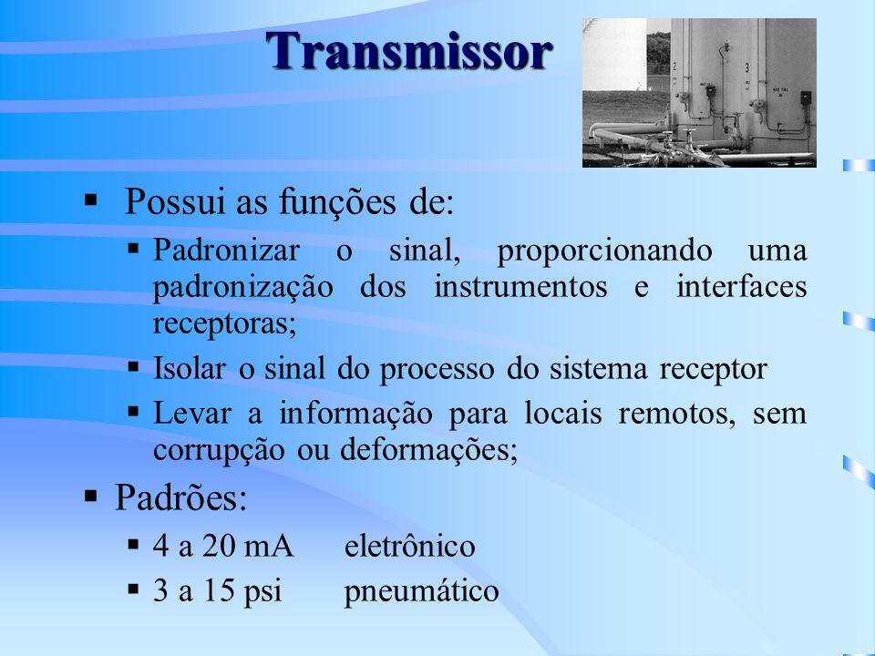 Transmissor Possui as funções de: Padronizar o sinal, proporcionando uma padronização dos instrumentos e interfaces receptoras; Isolar o sinal do proc