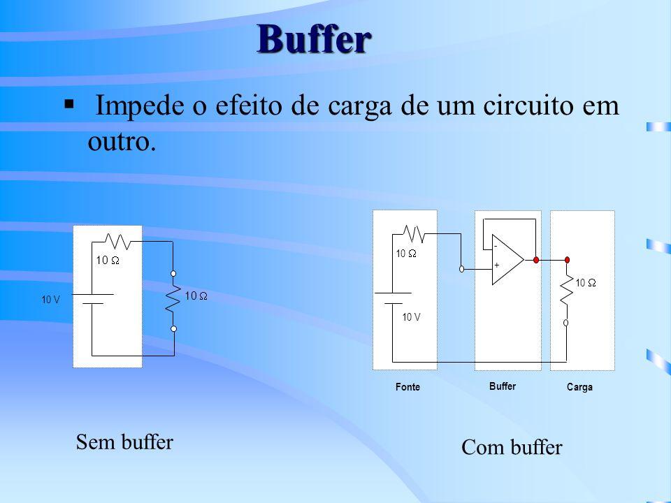Buffer Impede o efeito de carga de um circuito em outro. + - 10 10 V 10 Fonte Buffer Carga 10 10 V 10 Sem buffer Com buffer