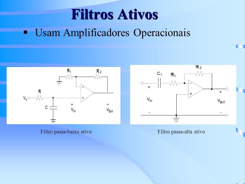Filtros Ativos Usam Amplificadores Operacionais Filtro passa-baixa ativoFiltro passa-alta ativo