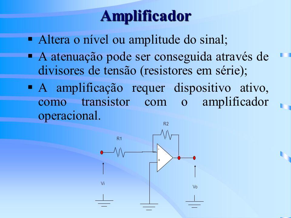 Amplificador Altera o nível ou amplitude do sinal; A atenuação pode ser conseguida através de divisores de tensão (resistores em série); A amplificaçã