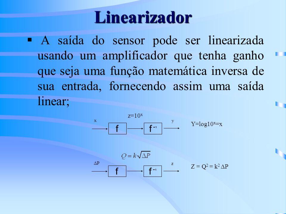 Linearizador A saída do sensor pode ser linearizada usando um amplificador que tenha ganho que seja uma função matemática inversa de sua entrada, forn