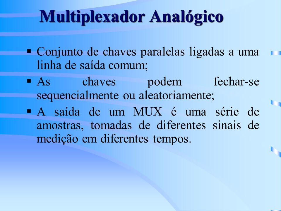 Multiplexador Analógico Conjunto de chaves paralelas ligadas a uma linha de saída comum; As chaves podem fechar-se sequencialmente ou aleatoriamente;