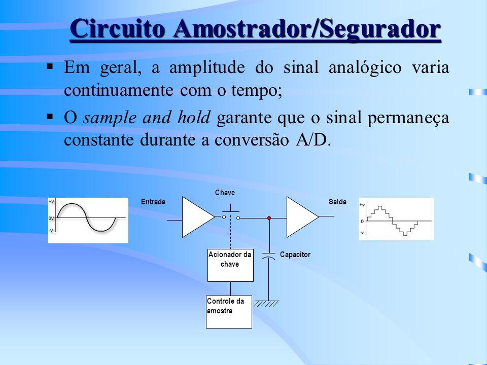 Circuito Amostrador/Segurador Em geral, a amplitude do sinal analógico varia continuamente com o tempo; O sample and hold garante que o sinal permaneç