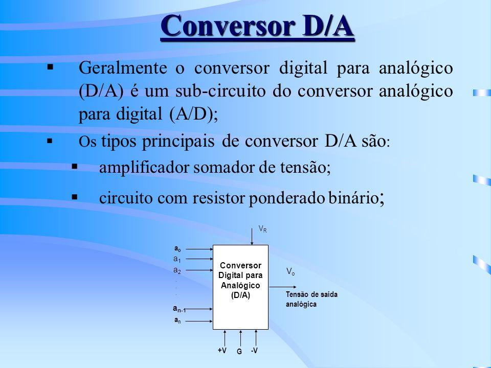 Conversor D/A -V +V G Conversor Digital para Analógico (D/A) VoVo VRVR Tensão de saída analógica aoao a1a1 a2a2 a n-1 anan...... Geralmente o converso
