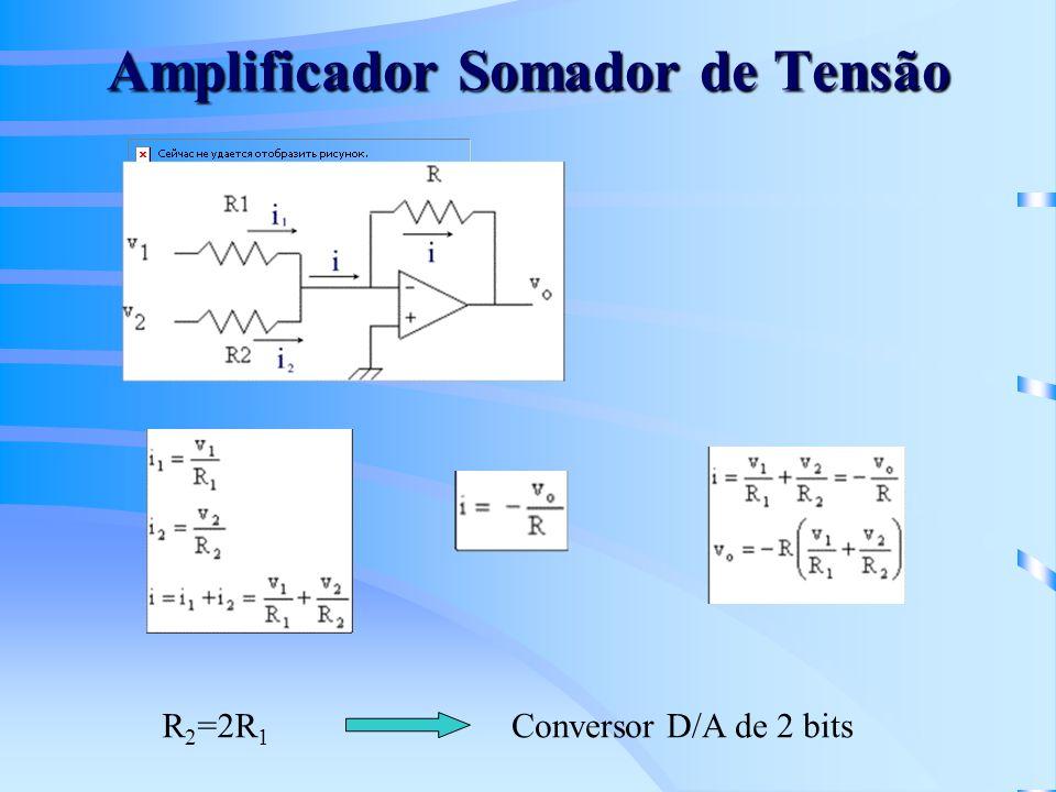 Amplificador Somador de Tensão R 2 =2R 1 Conversor D/A de 2 bits