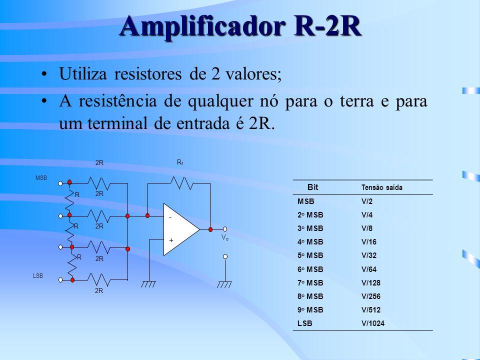 Amplificador R-2R Utiliza resistores de 2 valores; A resistência de qualquer nó para o terra e para um terminal de entrada é 2R. Bit Tensão saída MSBV