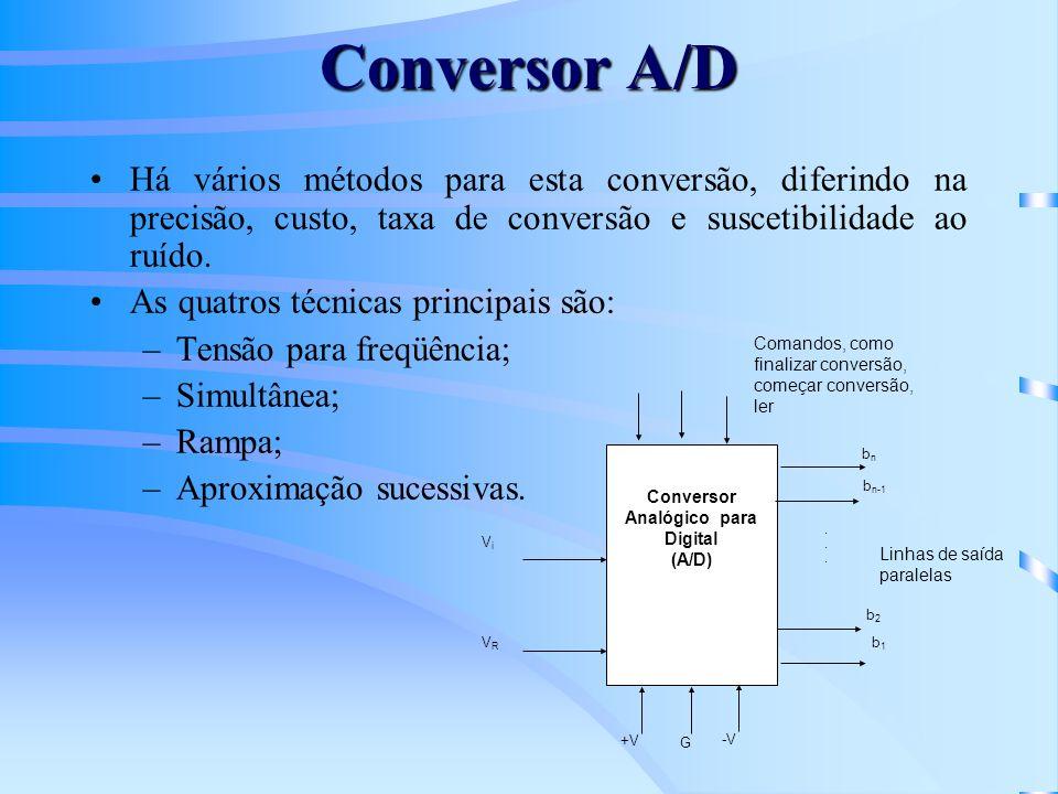 Conversor A/D Há vários métodos para esta conversão, diferindo na precisão, custo, taxa de conversão e suscetibilidade ao ruído. As quatros técnicas p