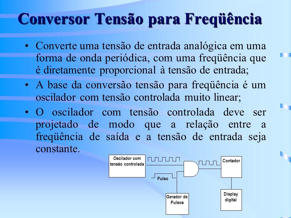 Conversor Tensão para Freqüência Converte uma tensão de entrada analógica em uma forma de onda periódica, com uma freqüência que é diretamente proporc