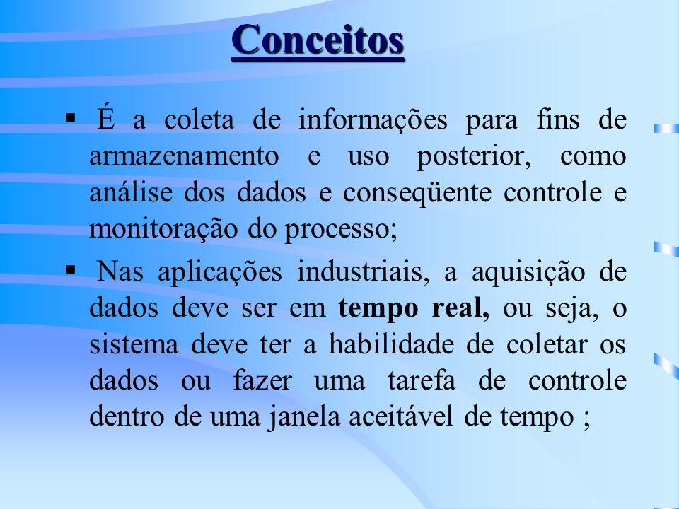 Conceitos É a coleta de informações para fins de armazenamento e uso posterior, como análise dos dados e conseqüente controle e monitoração do process