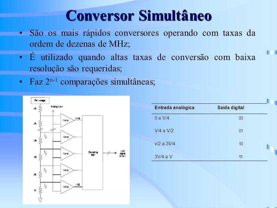 Conversor Simultâneo São os mais rápidos conversores operando com taxas da ordem de dezenas de MHz; É utilizado quando altas taxas de conversão com ba