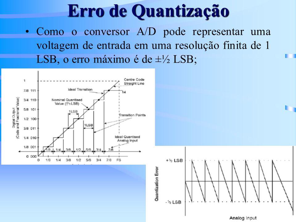 Erro de Quantização Como o conversor A/D pode representar uma voltagem de entrada em uma resolução finita de 1 LSB, o erro máximo é de ±½ LSB;