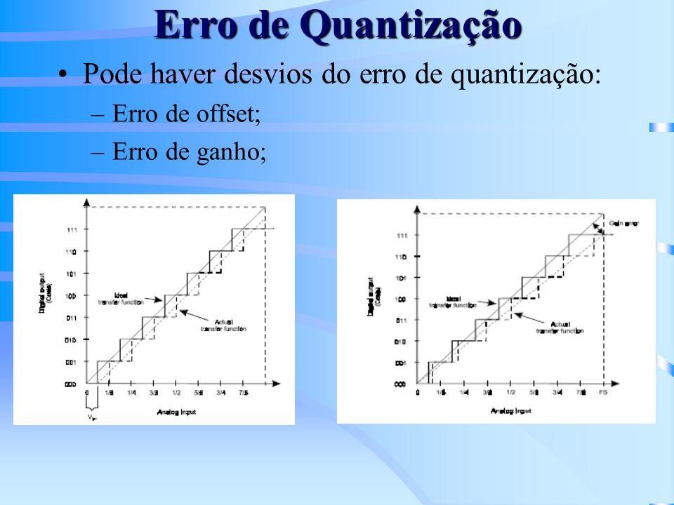 Erro de Quantização Pode haver desvios do erro de quantização: –Erro de offset; –Erro de ganho;