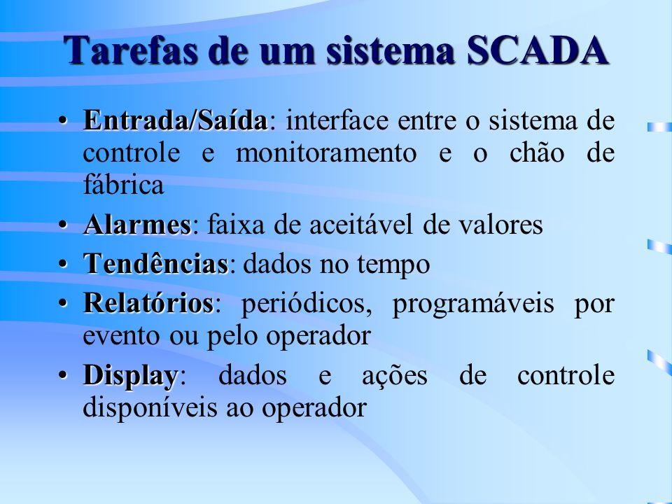 Tarefas de um sistema SCADA Entrada/SaídaEntrada/Saída: interface entre o sistema de controle e monitoramento e o chão de fábrica AlarmesAlarmes: faix