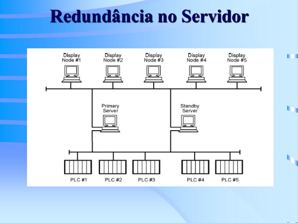 Redundância no Servidor