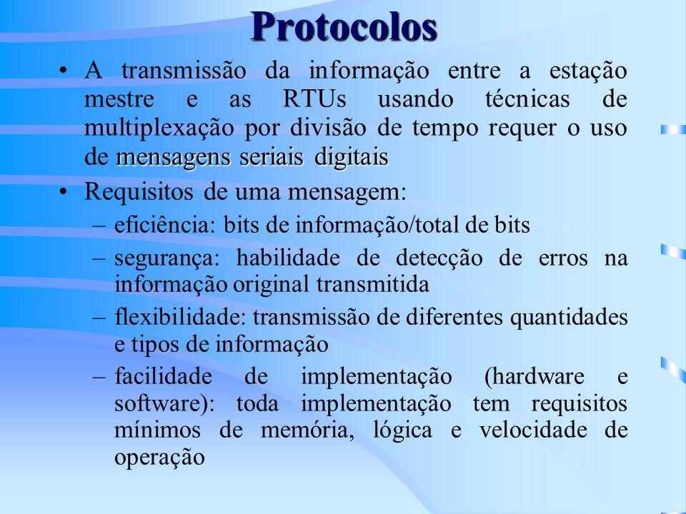 Protocolos mensagens seriais digitaisA transmissão da informação entre a estação mestre e as RTUs usando técnicas de multiplexação por divisão de temp