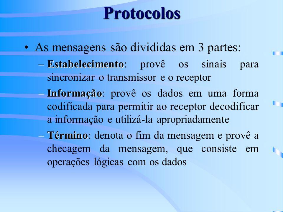 Protocolos As mensagens são divididas em 3 partes: –Estabelecimento –Estabelecimento: provê os sinais para sincronizar o transmissor e o receptor –Inf