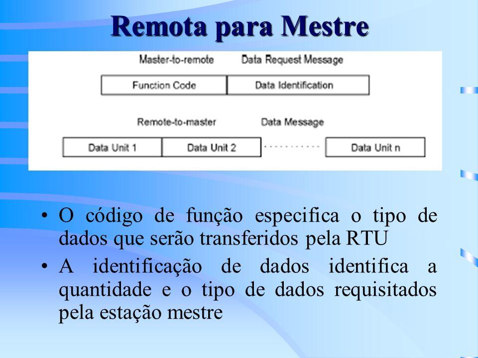 Remota para Mestre O código de função especifica o tipo de dados que serão transferidos pela RTU A identificação de dados identifica a quantidade e o tipo de dados requisitados pela estação mestre