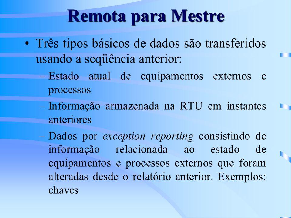 Remota para Mestre Três tipos básicos de dados são transferidos usando a seqüência anterior: –Estado atual de equipamentos externos e processos –Infor