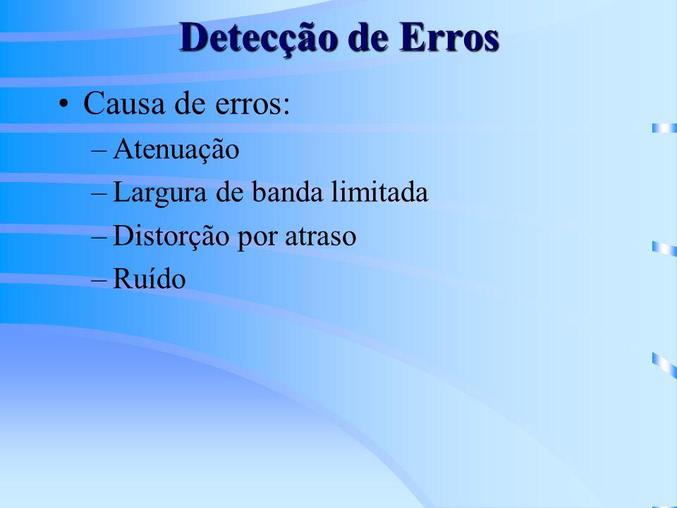 Detecção de Erros Causa de erros: –Atenuação –Largura de banda limitada –Distorção por atraso –Ruído