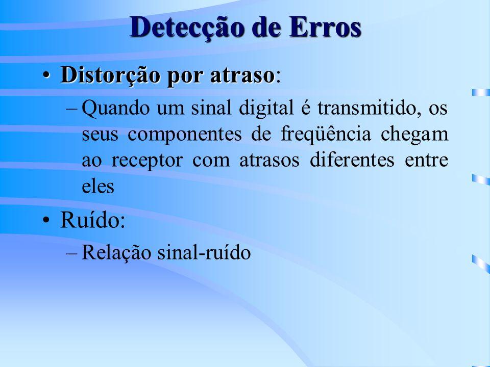 Detecção de Erros Distorção por atrasoDistorção por atraso: –Quando um sinal digital é transmitido, os seus componentes de freqüência chegam ao receptor com atrasos diferentes entre eles Ruído: –Relação sinal-ruído