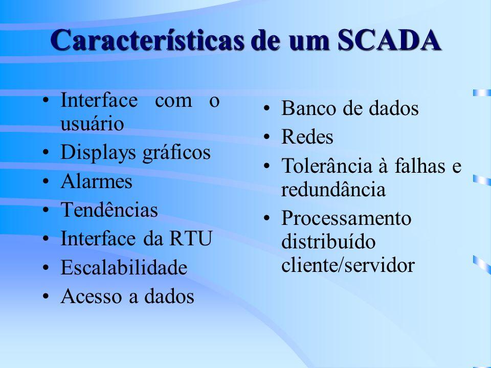 Características de um SCADA Interface com o usuário Displays gráficos Alarmes Tendências Interface da RTU Escalabilidade Acesso a dados Banco de dados Redes Tolerância à falhas e redundância Processamento distribuído cliente/servidor