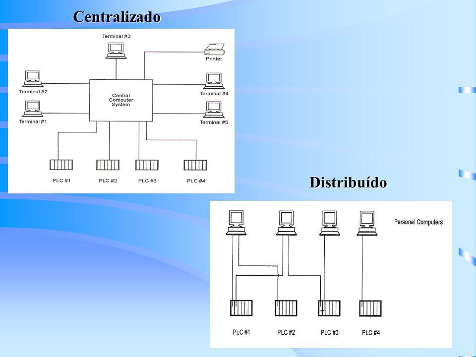 Centralizado Distribuído