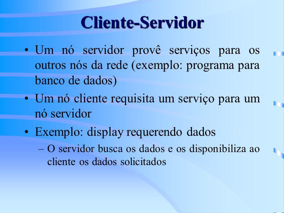Cliente-Servidor Um nó servidor provê serviços para os outros nós da rede (exemplo: programa para banco de dados) Um nó cliente requisita um serviço para um nó servidor Exemplo: display requerendo dados –O servidor busca os dados e os disponibiliza ao cliente os dados solicitados