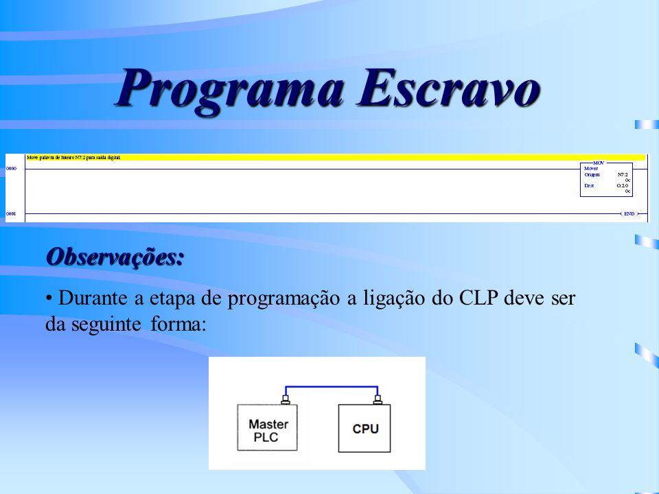 Programa Escravo Observações: Durante a etapa de programação a ligação do CLP deve ser da seguinte forma: