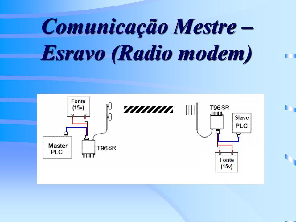 Comunicação Mestre – Esravo (Radio modem)