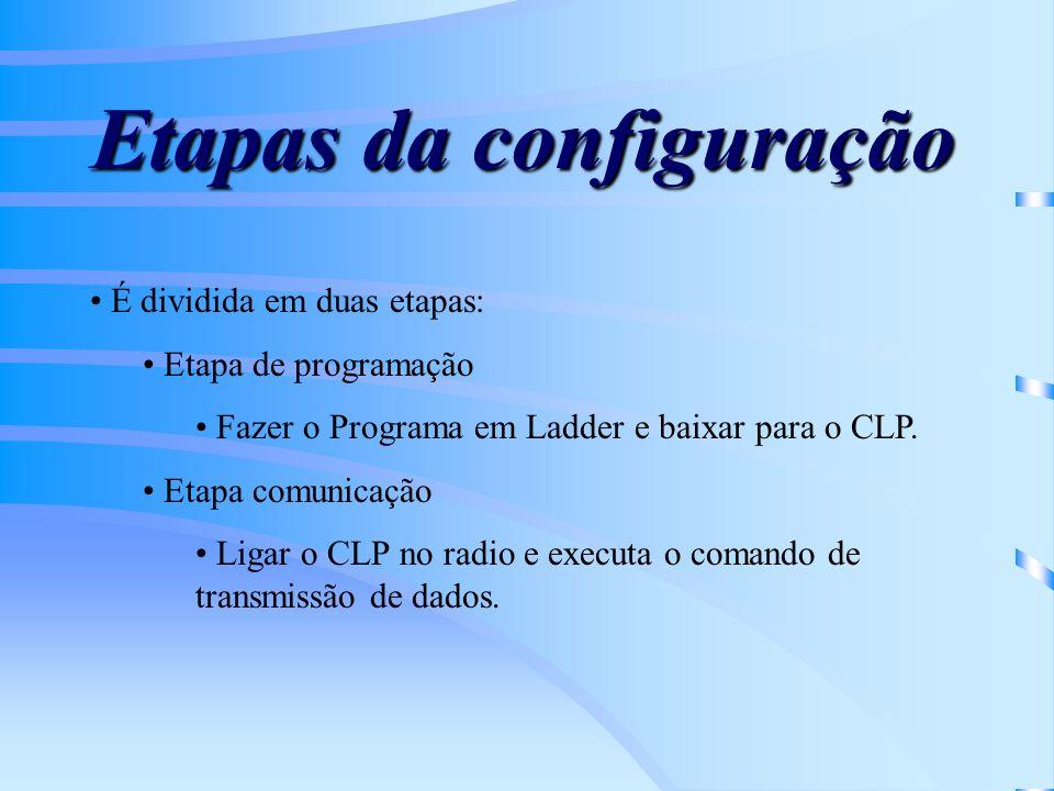 Etapas da configuração É dividida em duas etapas: Etapa de programação Fazer o Programa em Ladder e baixar para o CLP. Etapa comunicação Ligar o CLP n