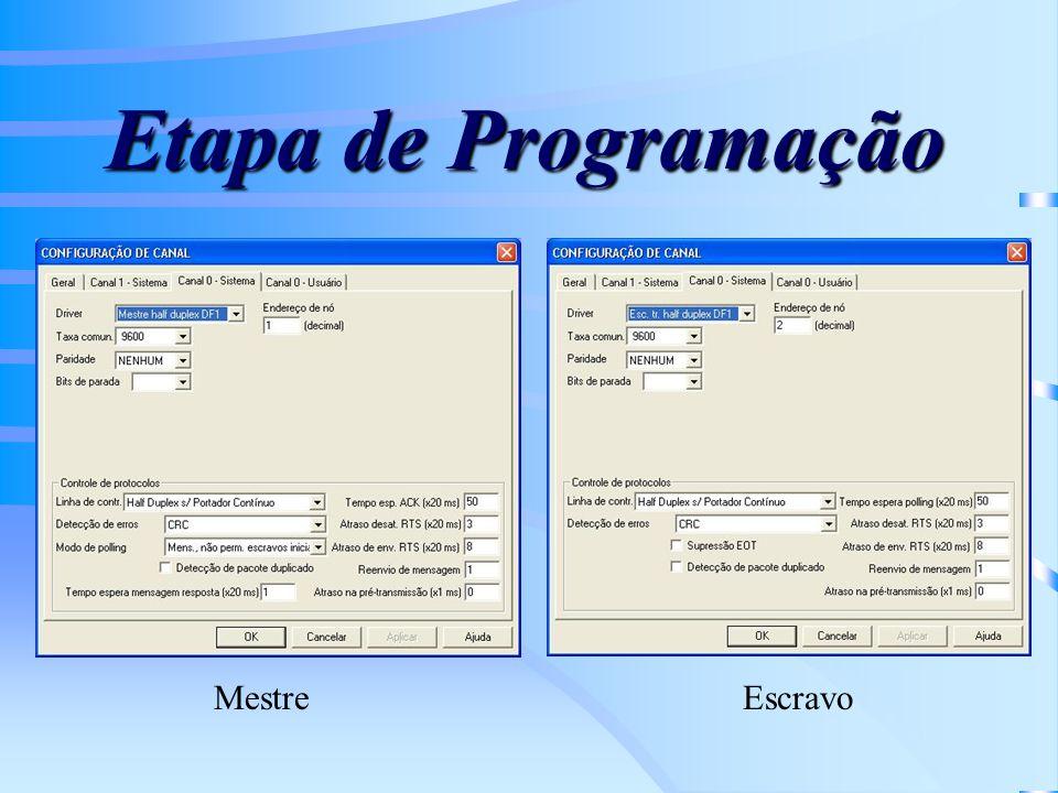 Etapa de Programação Observações: Da segunda vez em diante que for baixar o programa no CLP é preciso resetar o CLP.