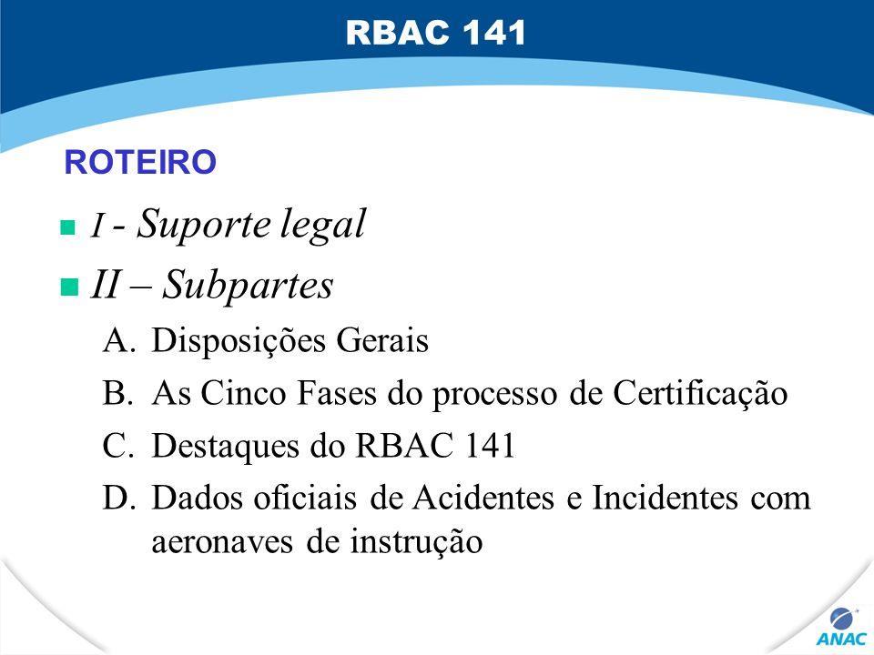 n I - Suporte legal n II – Subpartes A.Disposições Gerais B.As Cinco Fases do processo de Certificação C.Destaques do RBAC 141 D.Dados oficiais de Aci