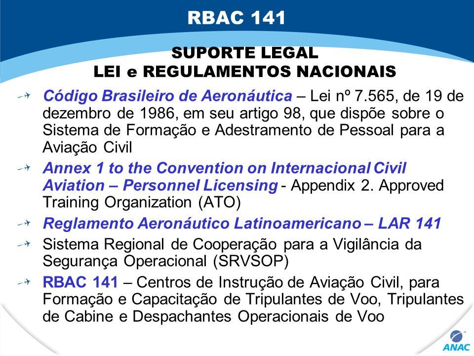 SUPORTE LEGAL LEI e REGULAMENTOS NACIONAIS Código Brasileiro de Aeronáutica – Lei nº 7.565, de 19 de dezembro de 1986, em seu artigo 98, que dispõe so